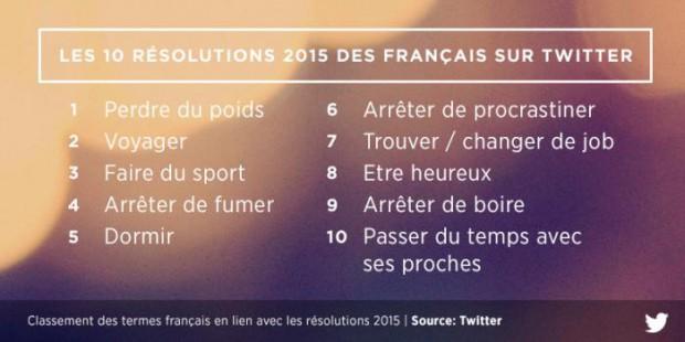 resolutions-2015
